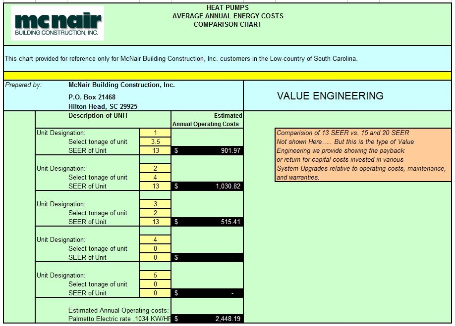Pdf) selected case examples of some value engineering technologies.